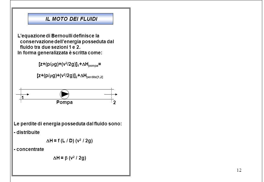 [z+(p/rg)+(v2/2g)]1+DHpompa= [z+(p/rg)+(v2/2g)]2+DHperdite[1,2]